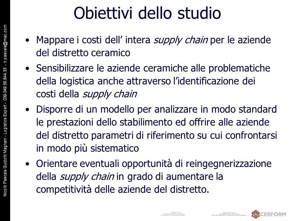 Nicolò Pascale Guidotti Magnani - Logistics Expert - 039-349.56.844.33 - n.pascale@mac,com Mappare i costi dell intera supply chain per le aziende del