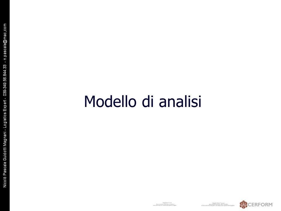 Nicolò Pascale Guidotti Magnani - Logistics Expert - 039-349.56.844.33 - n.pascale@mac,com Modello di analisi