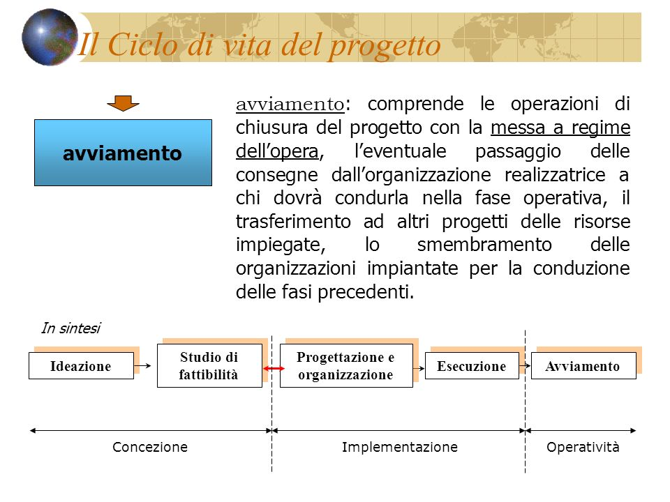 avviamento : comprende le operazioni di chiusura del progetto con la messa a regime dellopera, leventuale passaggio delle consegne dallorganizzazione