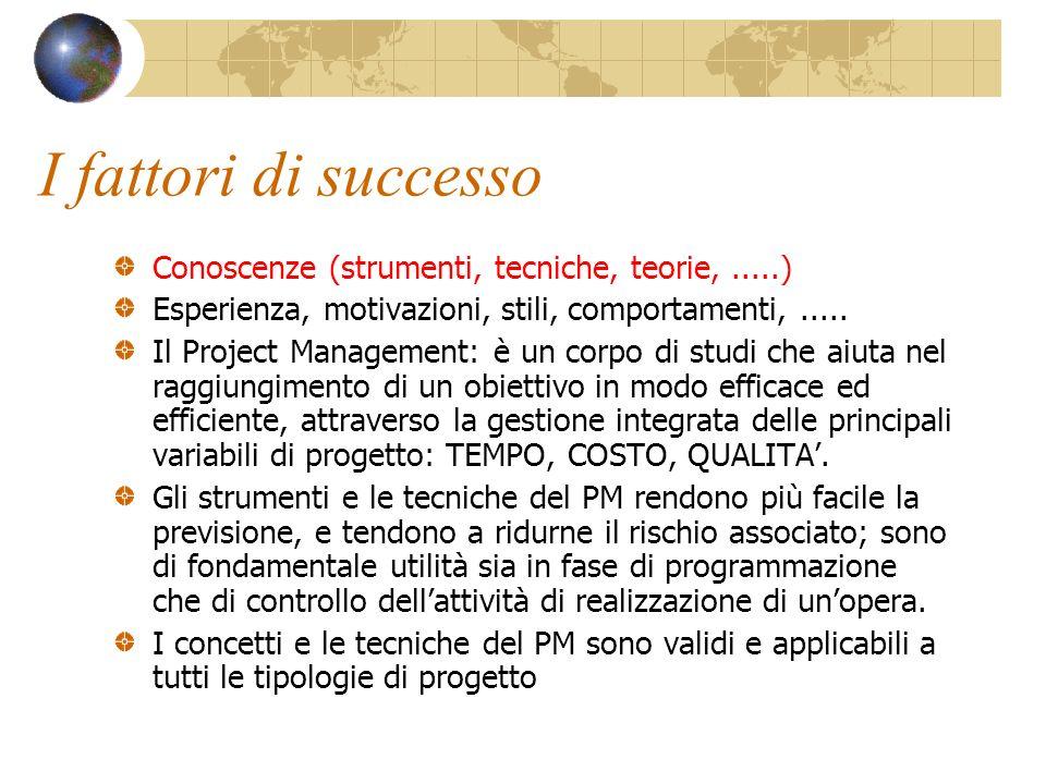 I fattori di successo Conoscenze (strumenti, tecniche, teorie,.....) Esperienza, motivazioni, stili, comportamenti,..... Il Project Management: è un c