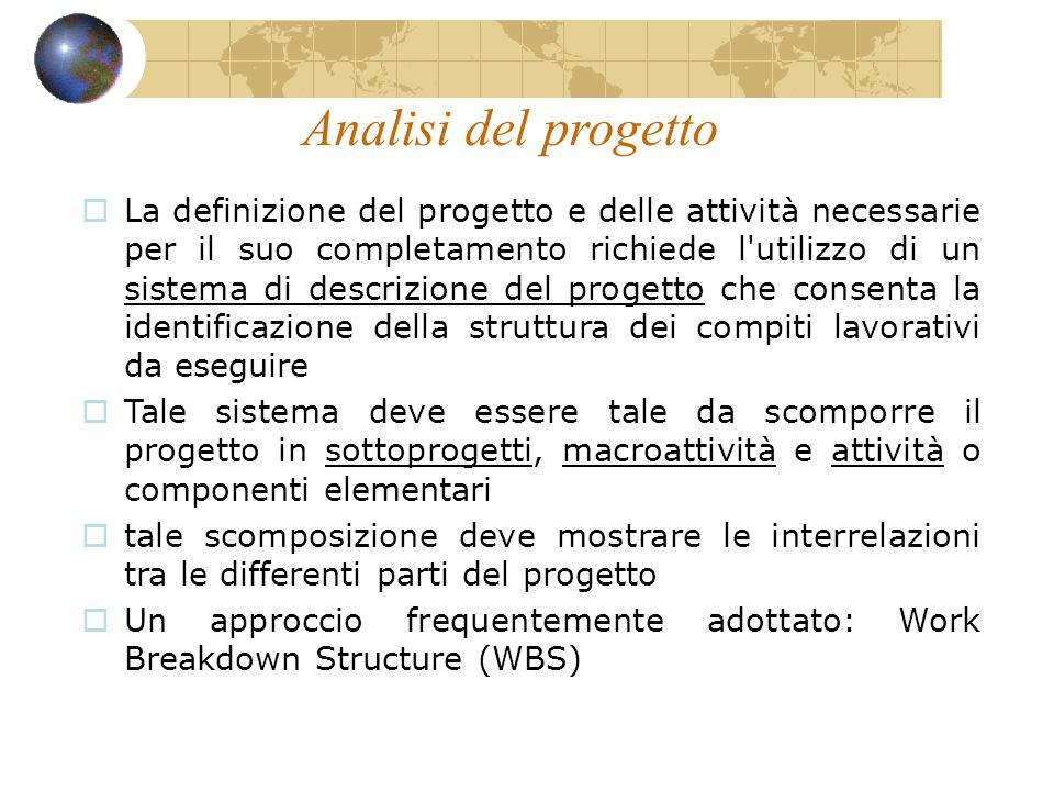 Analisi del progetto La definizione del progetto e delle attività necessarie per il suo completamento richiede l'utilizzo di un sistema di descrizione