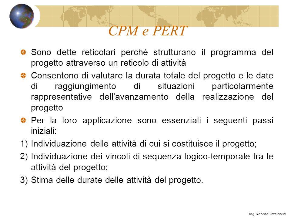 CPM e PERT Sono dette reticolari perché strutturano il programma del progetto attraverso un reticolo di attività Consentono di valutare la durata tota