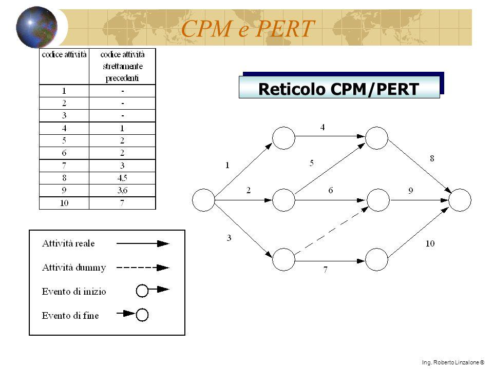 Reticolo CPM/PERT CPM e PERT Ing. Roberto Linzalone ®