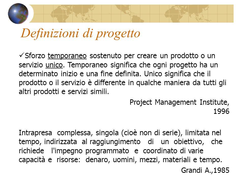 Definizioni di progetto Sforzo temporaneo sostenuto per creare un prodotto o un servizio unico. Temporaneo significa che ogni progetto ha un determina