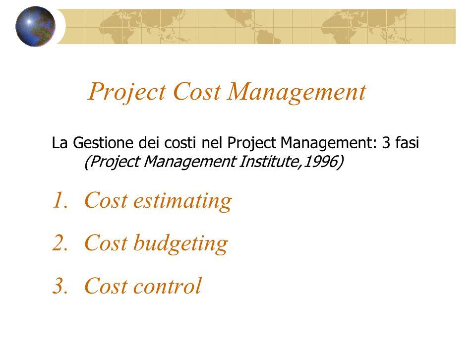 La Gestione dei costi nel Project Management: 3 fasi (Project Management Institute,1996) 1.Cost estimating 2.Cost budgeting 3.Cost control