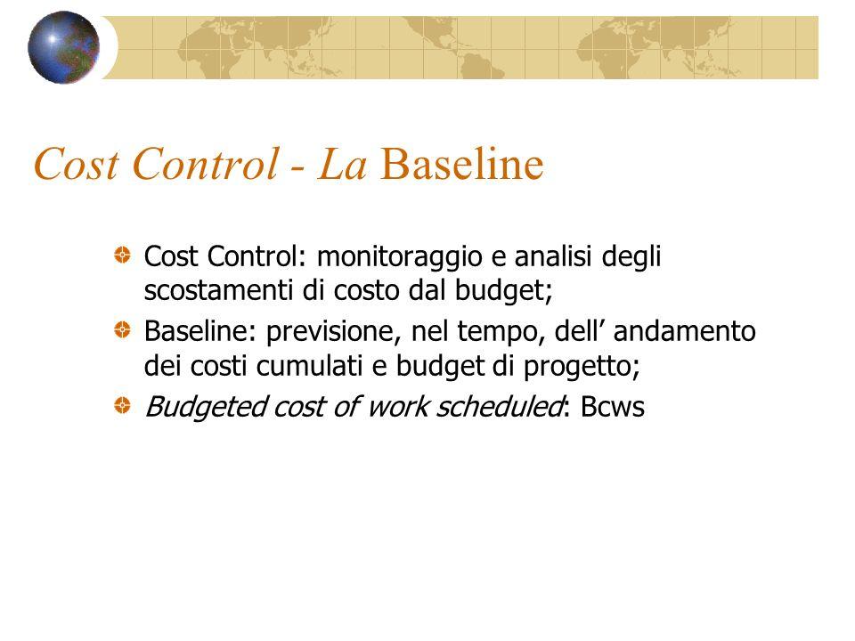 Cost Control - La Baseline Cost Control: monitoraggio e analisi degli scostamenti di costo dal budget; Baseline: previsione, nel tempo, dell andamento dei costi cumulati e budget di progetto; Budgeted cost of work scheduled: Bcws