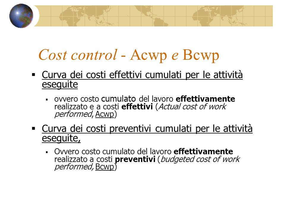 Cost control - Acwp e Bcwp Curva dei costi effettivi cumulati per le attività eseguite ovvero costo cumulato del lavoro effettivamente realizzato e a
