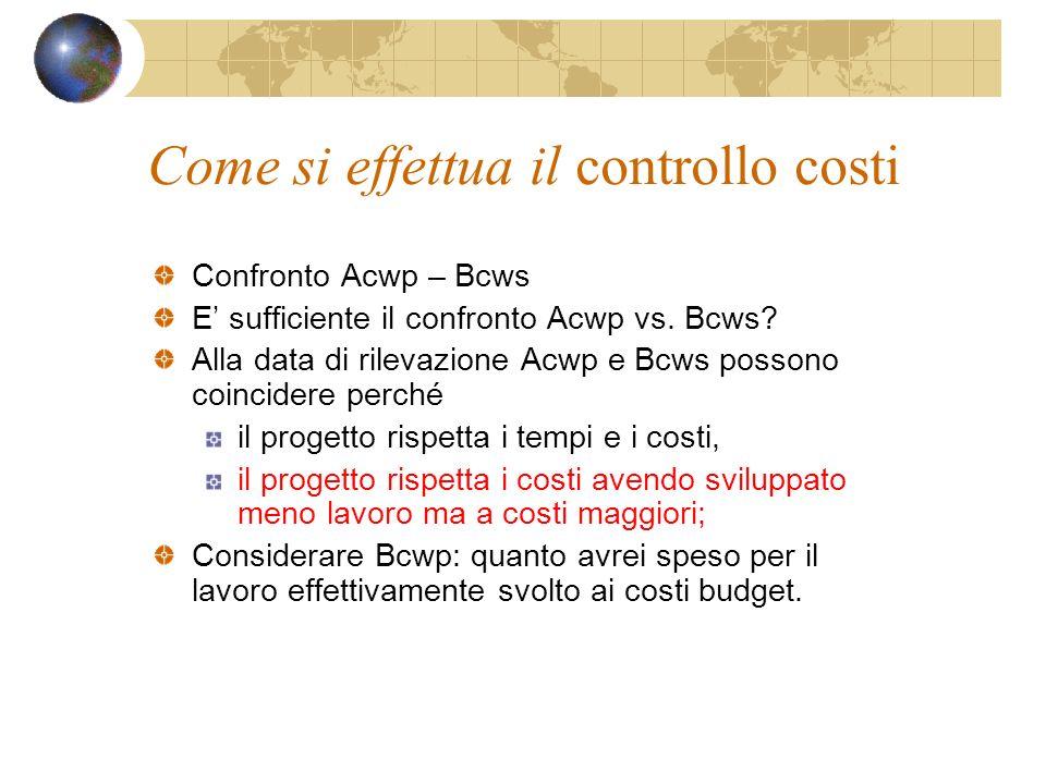 Come si effettua il controllo costi Confronto Acwp – Bcws E sufficiente il confronto Acwp vs. Bcws? Alla data di rilevazione Acwp e Bcws possono coinc