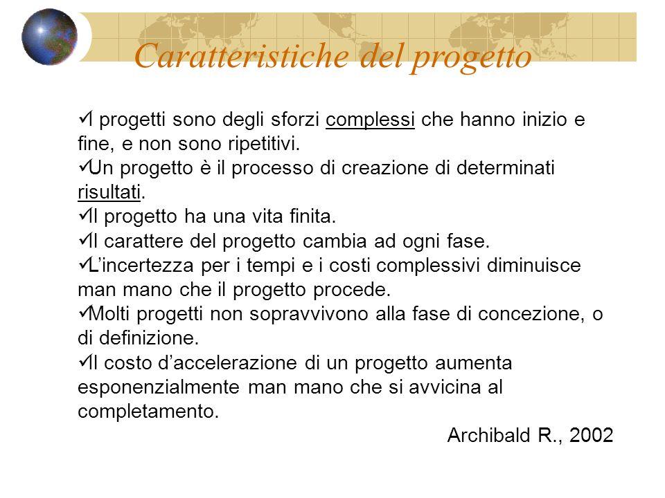 Caratteristiche del progetto I progetti sono degli sforzi complessi che hanno inizio e fine, e non sono ripetitivi. Un progetto è il processo di creaz