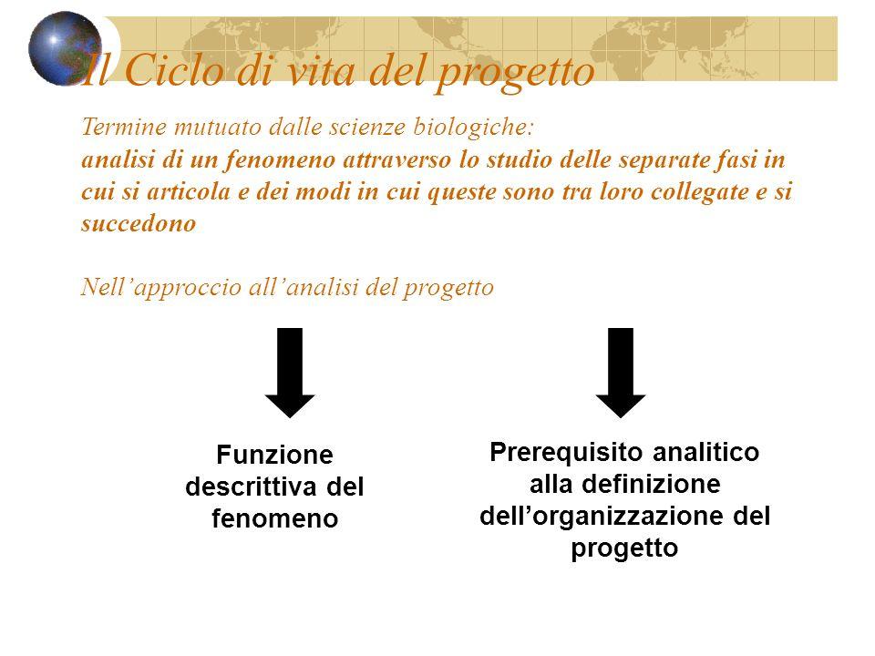 Termine mutuato dalle scienze biologiche: analisi di un fenomeno attraverso lo studio delle separate fasi in cui si articola e dei modi in cui queste