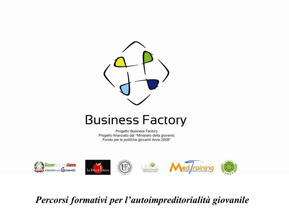 Identificare una potenziale compagine imprenditoriale Potenziali imprenditori possono scegliere di esplorare opportunità di business da soli.