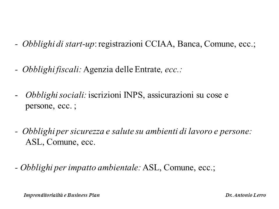 - Obblighi di start-up: registrazioni CCIAA, Banca, Comune, ecc.; - Obblighi fiscali: Agenzia delle Entrate, ecc.: -Obblighi sociali: iscrizioni INPS,
