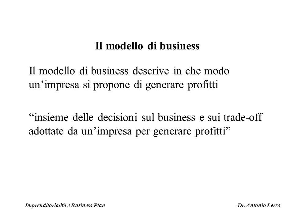 Il modello di business descrive in che modo unimpresa si propone di generare profitti insieme delle decisioni sul business e sui trade-off adottate da