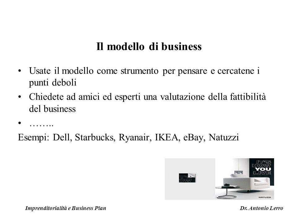 Il modello di business Usate il modello come strumento per pensare e cercatene i punti deboli Chiedete ad amici ed esperti una valutazione della fatti