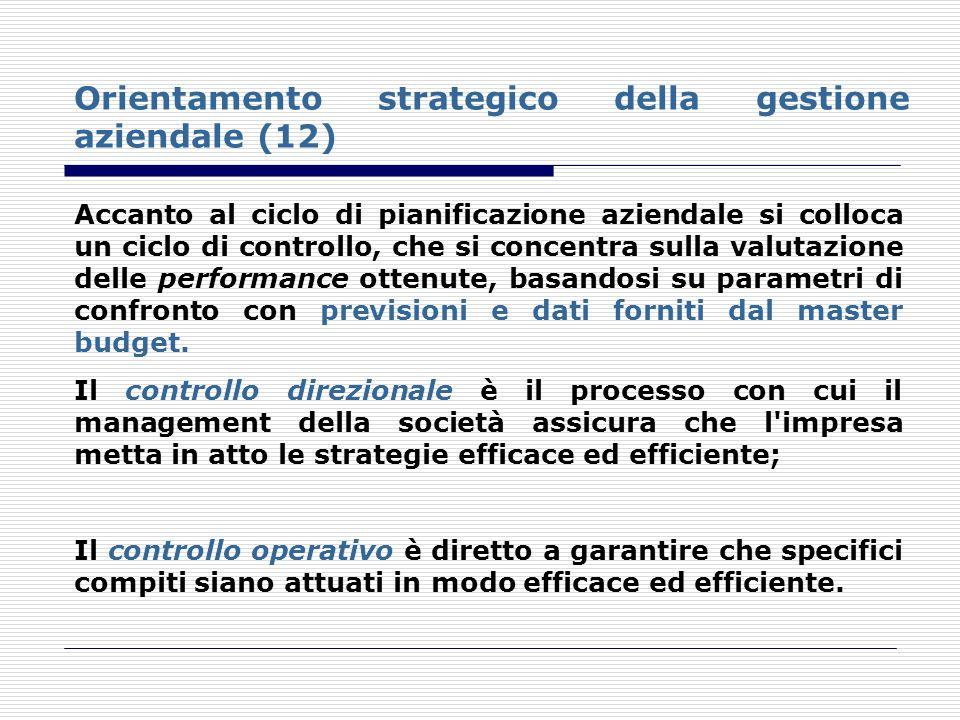 Orientamento strategico della gestione aziendale (12) Accanto al ciclo di pianificazione aziendale si colloca un ciclo di controllo, che si concentra