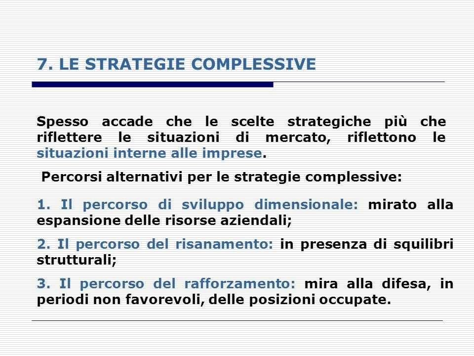 7. LE STRATEGIE COMPLESSIVE Spesso accade che le scelte strategiche più che riflettere le situazioni di mercato, riflettono le situazioni interne alle