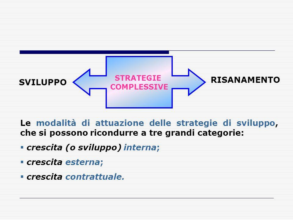 STRATEGIE COMPLESSIVE RISANAMENTO SVILUPPO Le modalità di attuazione delle strategie di sviluppo, che si possono ricondurre a tre grandi categorie: cr