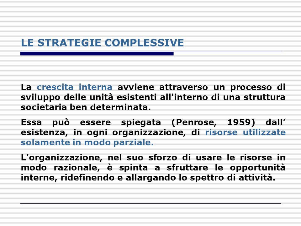 LE STRATEGIE COMPLESSIVE La crescita interna avviene attraverso un processo di sviluppo delle unità esistenti all'interno di una struttura societaria