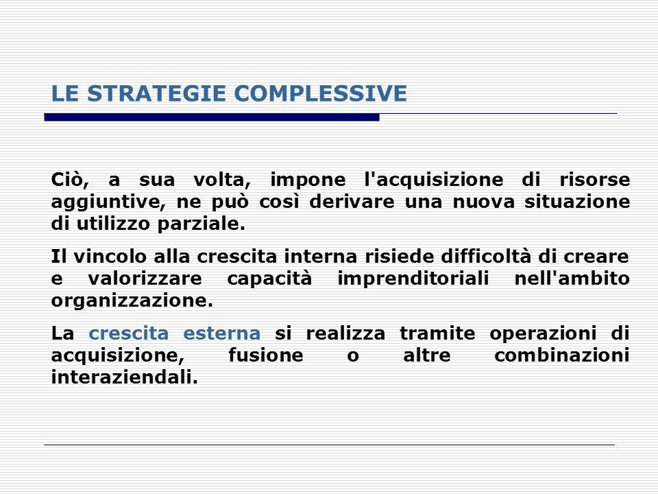 LE STRATEGIE COMPLESSIVE Ciò, a sua volta, impone l'acquisizione di risorse aggiuntive, ne può così derivare una nuova situazione di utilizzo parziale