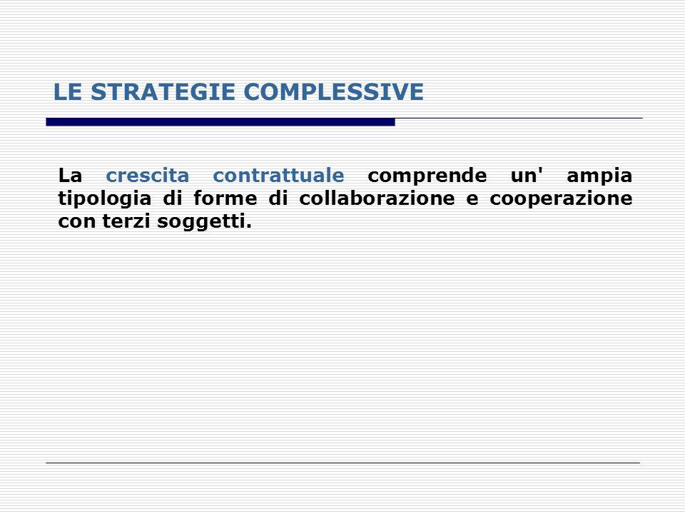 La crescita contrattuale comprende un' ampia tipologia di forme di collaborazione e cooperazione con terzi soggetti.
