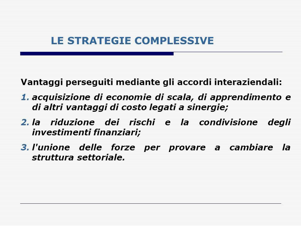 LE STRATEGIE COMPLESSIVE Vantaggi perseguiti mediante gli accordi interaziendali: 1.acquisizione di economie di scala, di apprendimento e di altri van