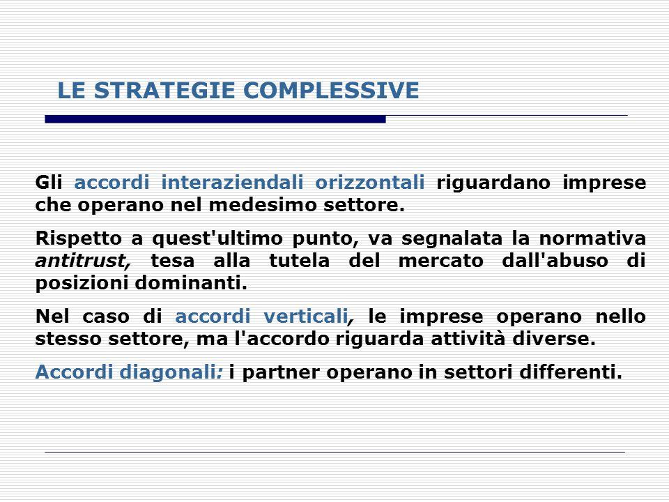 LE STRATEGIE COMPLESSIVE Gli accordi interaziendali orizzontali riguardano imprese che operano nel medesimo settore. Rispetto a quest'ultimo punto, va