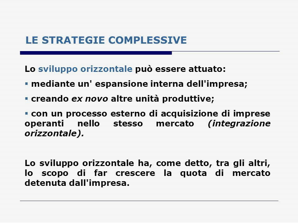 LE STRATEGIE COMPLESSIVE Lo sviluppo orizzontale può essere attuato: mediante un' espansione interna dell'impresa; creando ex novo altre unità produtt