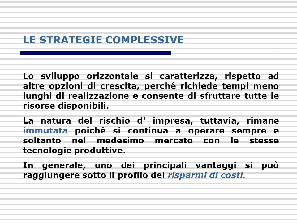 LE STRATEGIE COMPLESSIVE Lo sviluppo orizzontale si caratterizza, rispetto ad altre opzioni di crescita, perché richiede tempi meno lunghi di realizza