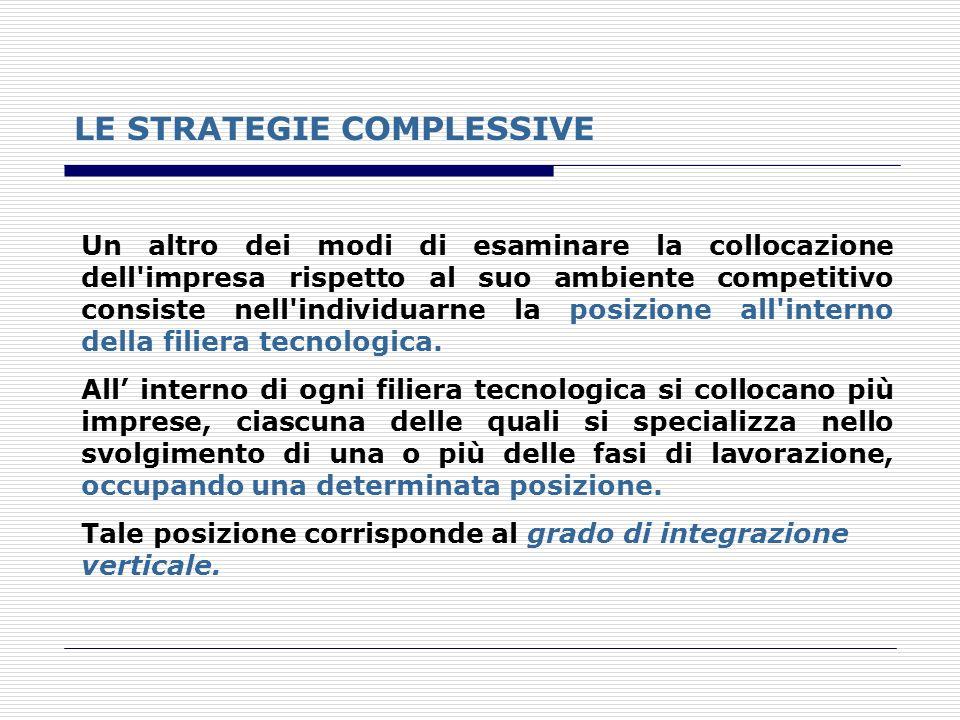 LE STRATEGIE COMPLESSIVE Un altro dei modi di esaminare la collocazione dell'impresa rispetto al suo ambiente competitivo consiste nell'individuarne l