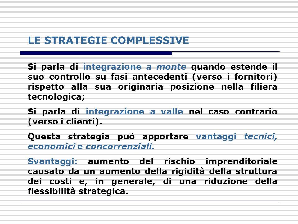 LE STRATEGIE COMPLESSIVE Si parla di integrazione a monte quando estende il suo controllo su fasi antecedenti (verso i fornitori) rispetto alla sua or