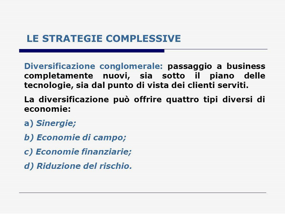 LE STRATEGIE COMPLESSIVE Diversificazione conglomerale: passaggio a business completamente nuovi, sia sotto il piano delle tecnologie, sia dal punto d