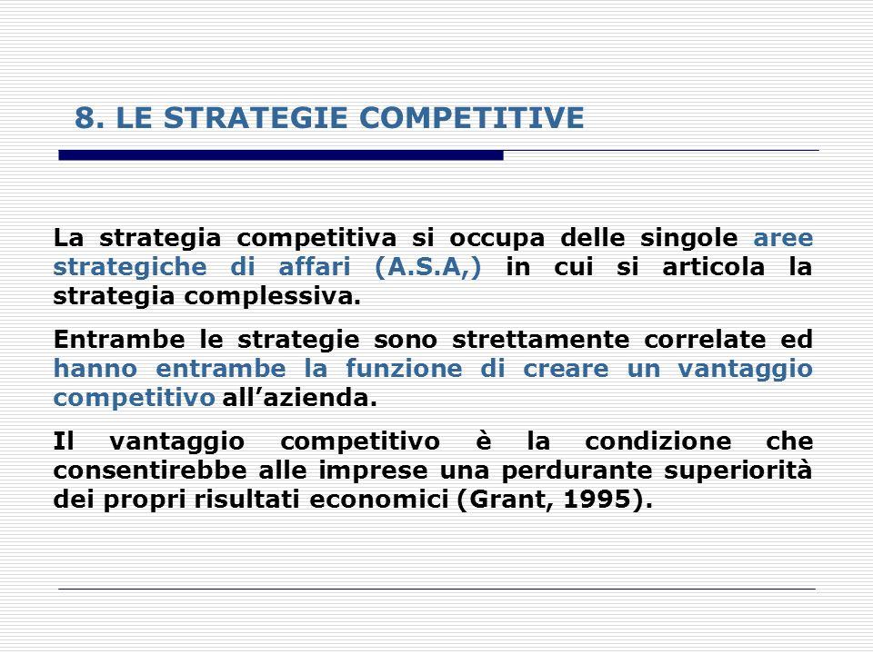 8. LE STRATEGIE COMPETITIVE La strategia competitiva si occupa delle singole aree strategiche di affari (A.S.A,) in cui si articola la strategia compl