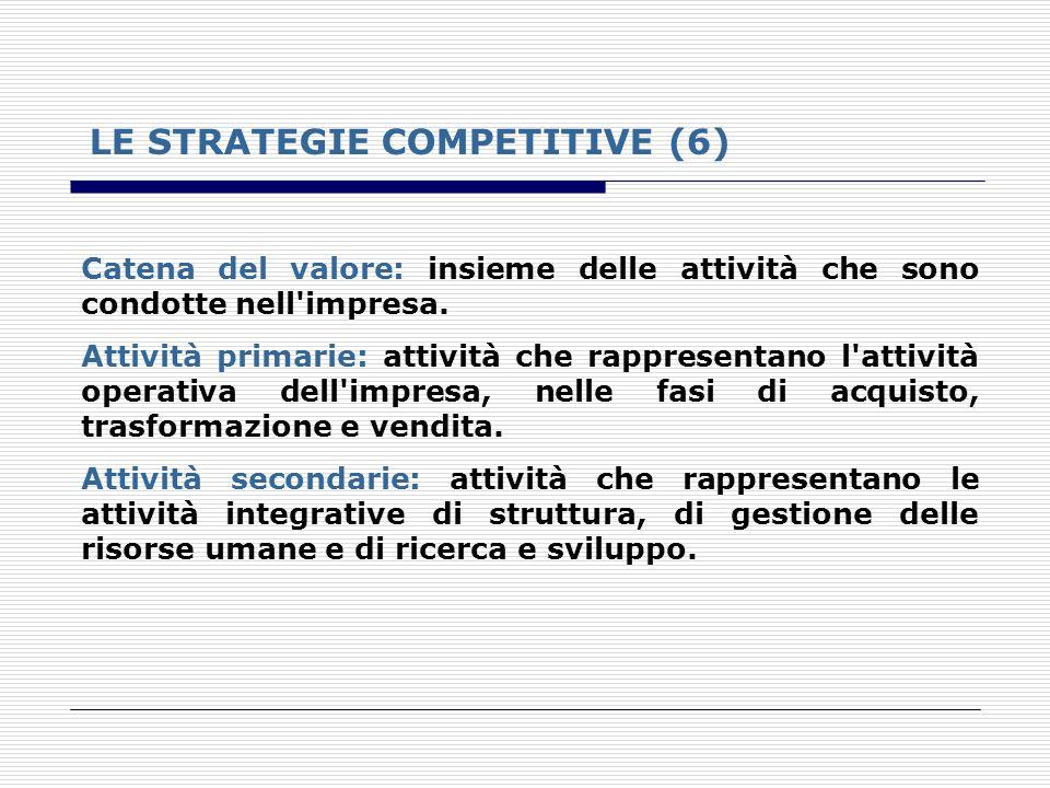 LE STRATEGIE COMPETITIVE (6) Catena del valore: insieme delle attività che sono condotte nell'impresa. Attività primarie: attività che rappresentano l
