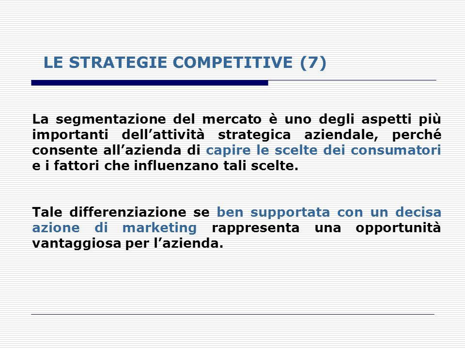 LE STRATEGIE COMPETITIVE (7) La segmentazione del mercato è uno degli aspetti più importanti dellattività strategica aziendale, perché consente allazi