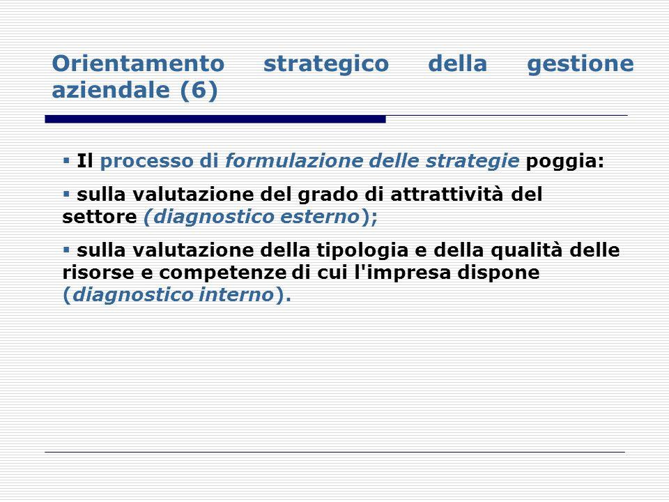 Orientamento strategico della gestione aziendale (6) Il processo di formulazione delle strategie poggia: sulla valutazione del grado di attrattività d