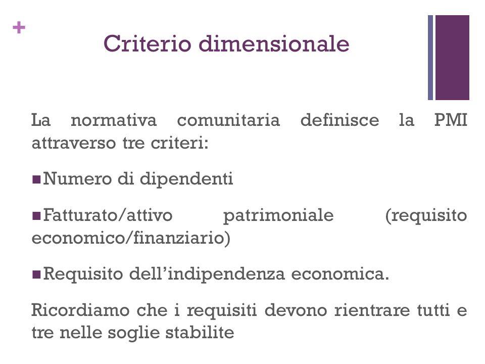 + Criterio dimensionale La normativa comunitaria definisce la PMI attraverso tre criteri: Numero di dipendenti Fatturato/attivo patrimoniale (requisit