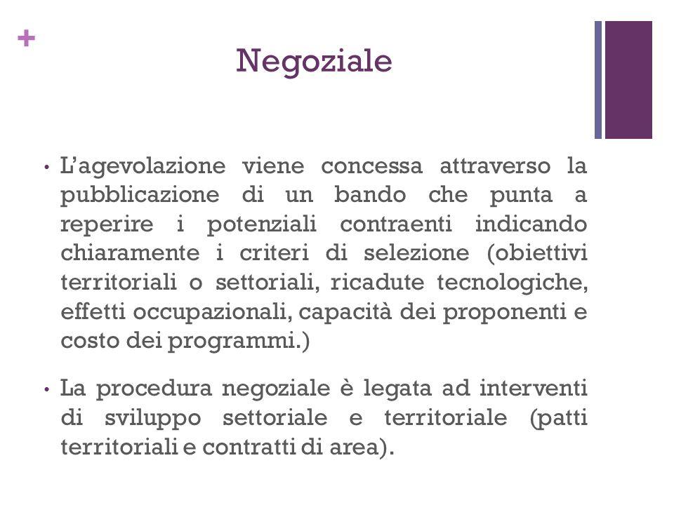 + Negoziale Lagevolazione viene concessa attraverso la pubblicazione di un bando che punta a reperire i potenziali contraenti indicando chiaramente i