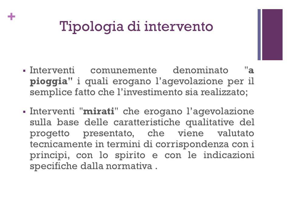 + Tipologia di intervento Interventi comunemente denominato