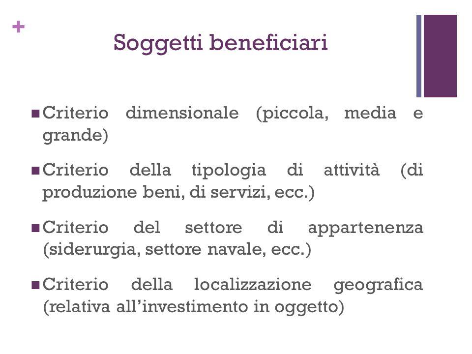 + Soggetti beneficiari Criterio dimensionale (piccola, media e grande) Criterio della tipologia di attività (di produzione beni, di servizi, ecc.) Cri