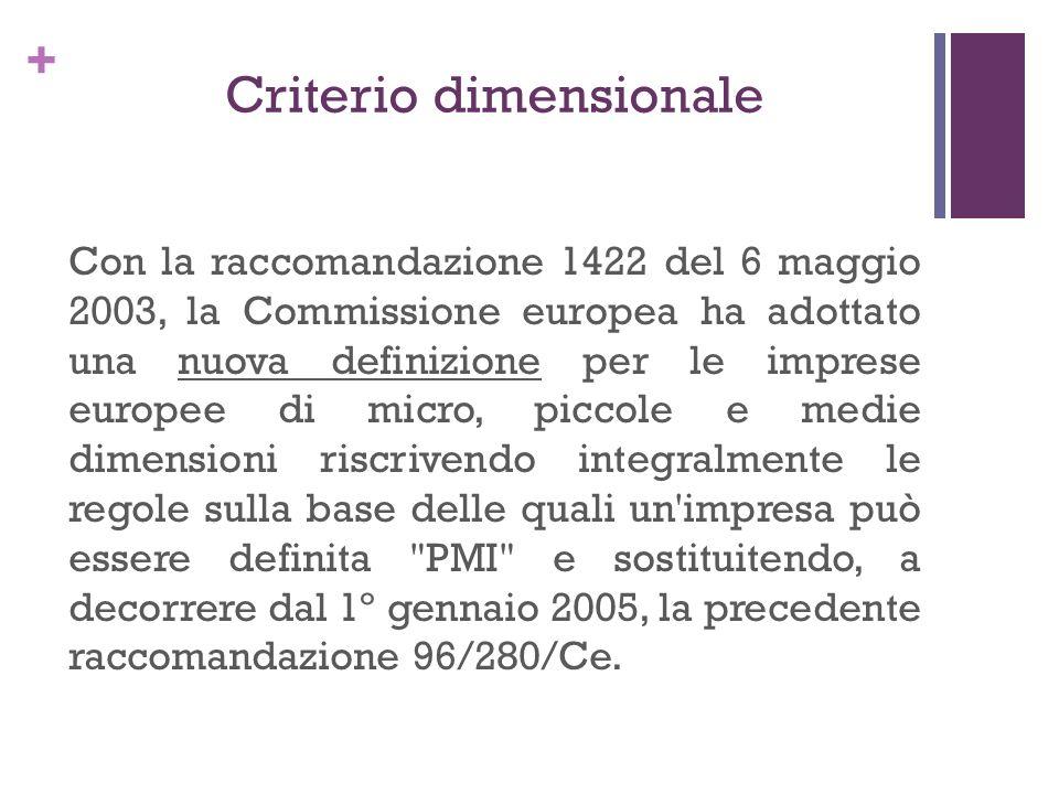 + Criterio dimensionale Con la raccomandazione 1422 del 6 maggio 2003, la Commissione europea ha adottato una nuova definizione per le imprese europee