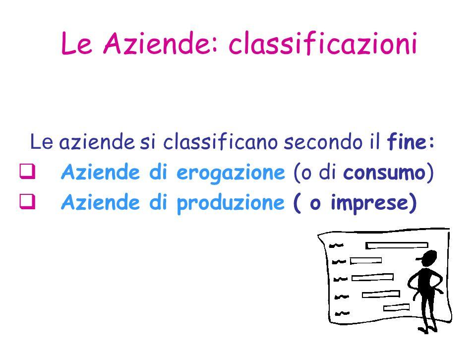 Le Aziende: classificazioni Le aziende si classificano secondo il fine: Aziende di erogazione (o di consumo) Aziende di produzione ( o imprese)