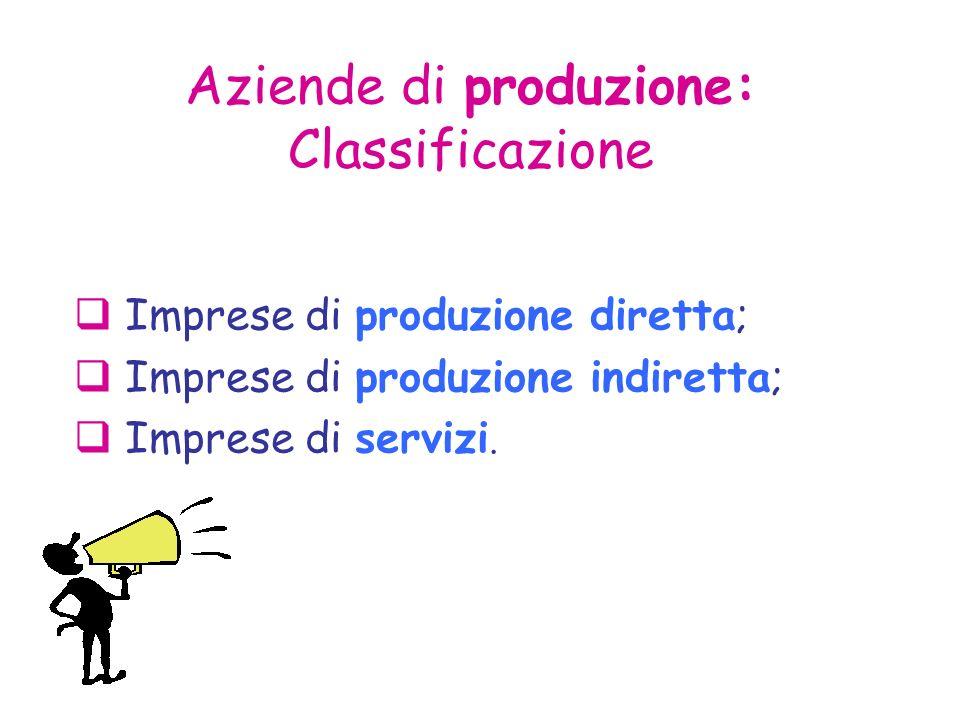 Imprese di produzione diretta; Imprese di produzione indiretta; Imprese di servizi.