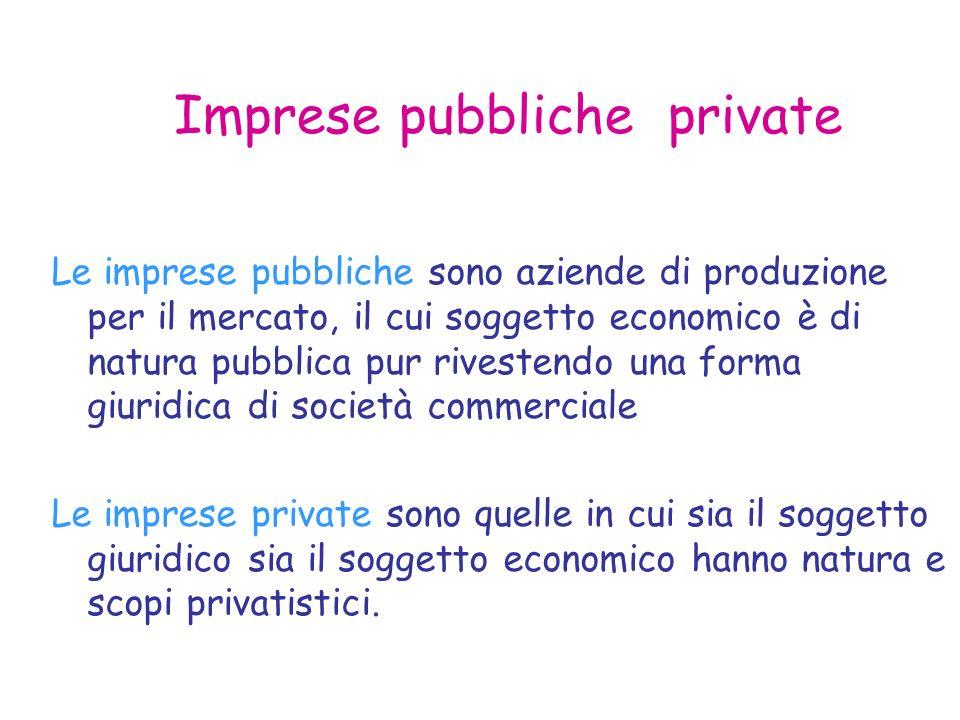 Imprese pubbliche private Le imprese pubbliche sono aziende di produzione per il mercato, il cui soggetto economico è di natura pubblica pur rivestendo una forma giuridica di società commerciale Le imprese private sono quelle in cui sia il soggetto giuridico sia il soggetto economico hanno natura e scopi privatistici.