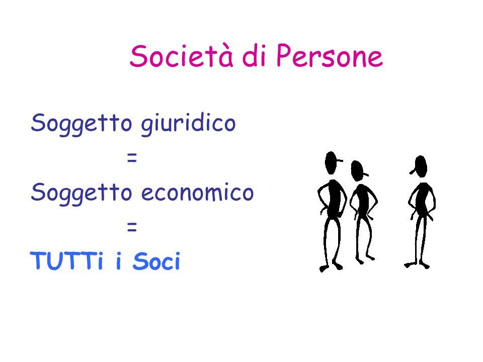 Società di Persone Soggetto giuridico = Soggetto economico = TUTTi i Soci