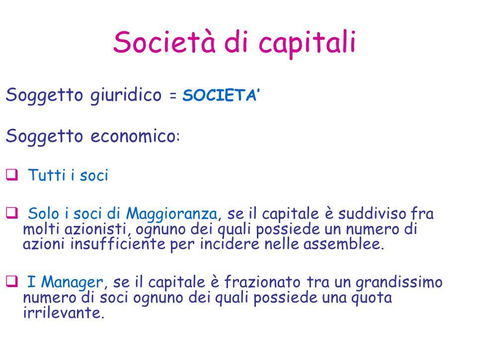 Società di capitali Soggetto giuridico = SOCIETA Soggetto economico : Tutti i soci Solo i soci di Maggioranza, se il capitale è suddiviso fra molti azionisti, ognuno dei quali possiede un numero di azioni insufficiente per incidere nelle assemblee.