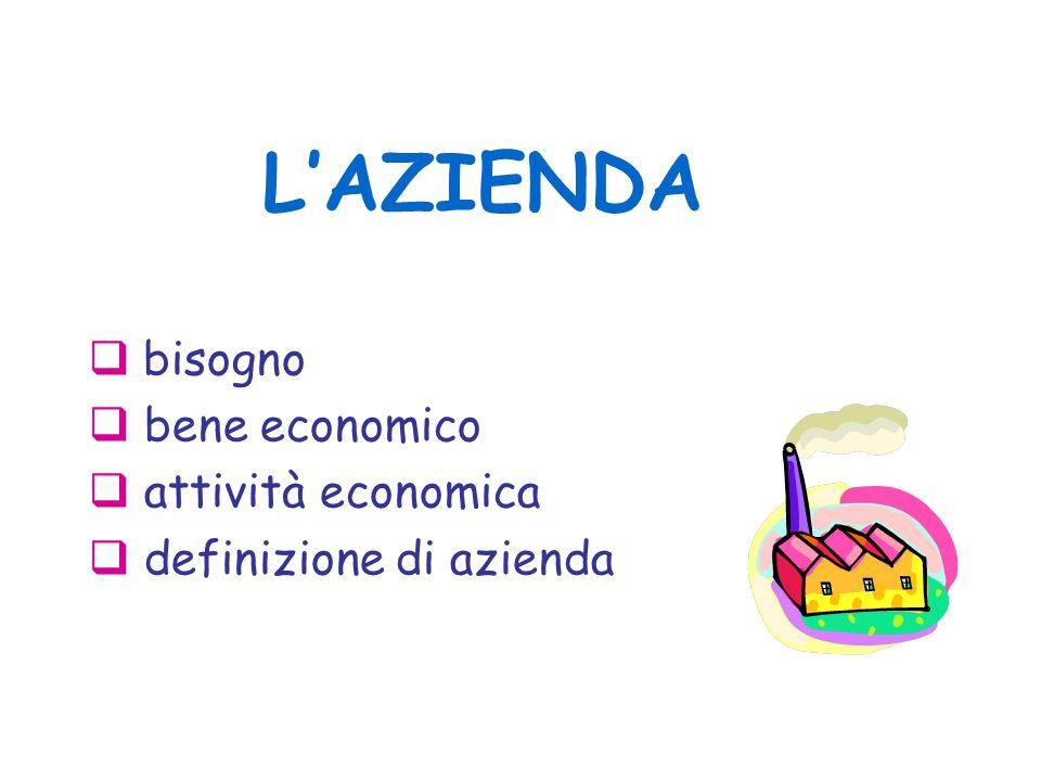 LAZIENDA bisogno bene economico attività economica definizione di azienda
