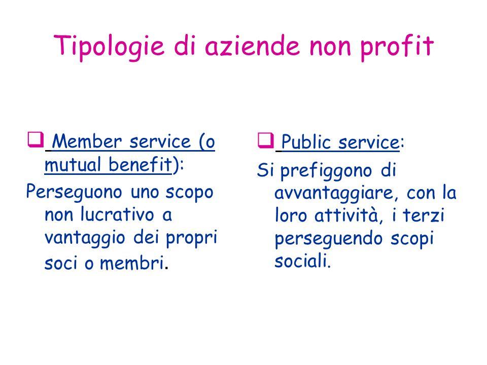 Tipologie di aziende non profit Member service (o mutual benefit): Perseguono uno scopo non lucrativo a vantaggio dei propri soci o membri.