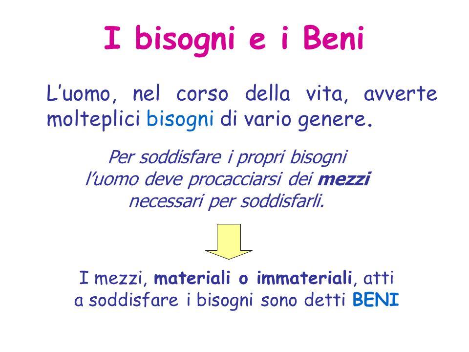 I bisogni e i Beni Luomo, nel corso della vita, avverte molteplici bisogni di vario genere.