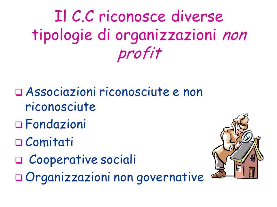 Il C.C riconosce diverse tipologie di organizzazioni non profit Associazioni riconosciute e non riconosciute Fondazioni Comitati Cooperative sociali Organizzazioni non governative