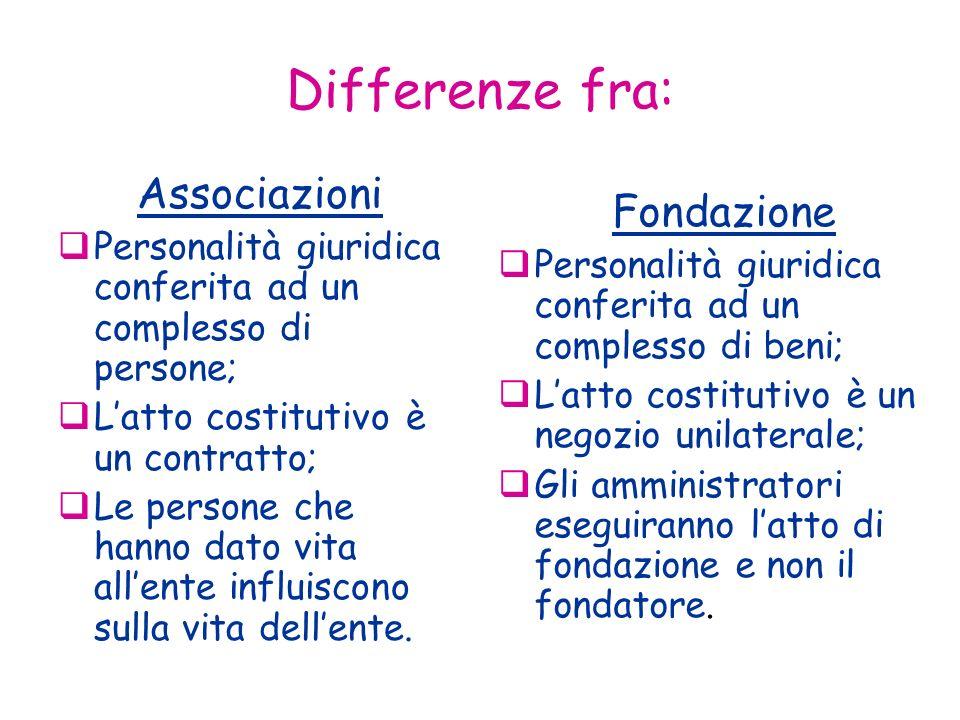 Differenze fra: Associazioni Personalità giuridica conferita ad un complesso di persone; Latto costitutivo è un contratto; Le persone che hanno dato vita allente influiscono sulla vita dellente.